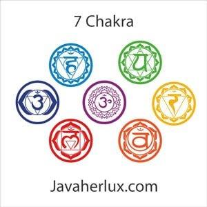 چاکرا چیست؟ هفت چاکرا و حوزه های انرژی بدن کجاست؟