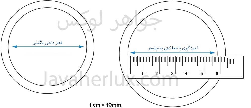 تعیین سایز انگشتر در منزل با اندازی گیری قطر داخلی با خط کش